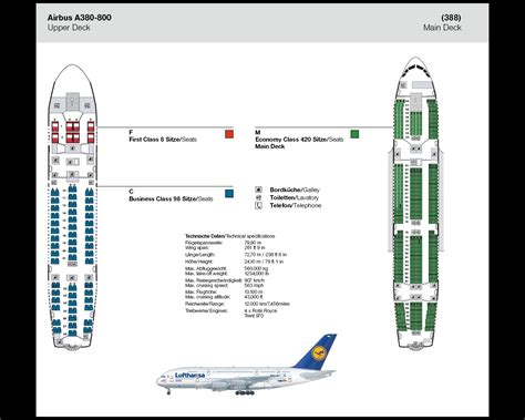airbus a380   Airline world