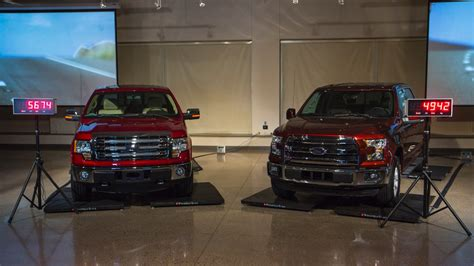2015 Ford F-150 Specs: 4 Engines, 8,500-lbs Towing