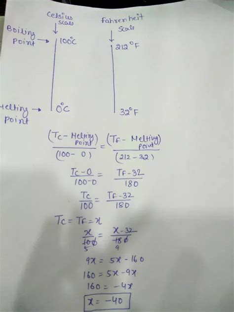 What is the temperature at which Celsius equals Fahrenheit
