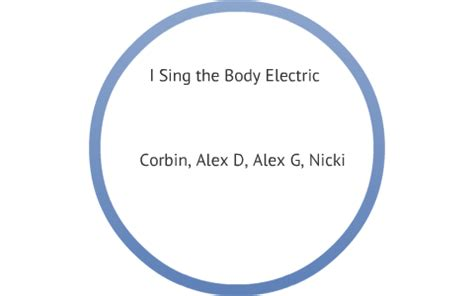 Walt Whitman Small Group Project: I Sing the Body Electric